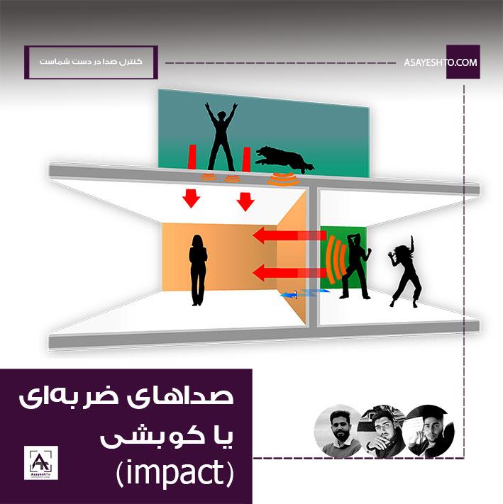 صداهای ضربهای یا کوبشی (impact) چیست